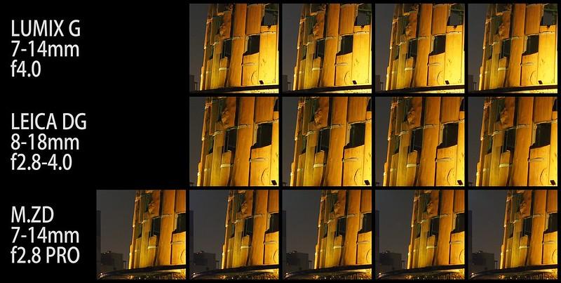 夜拍望遠端中心畫質|Night Tele/Center Crop