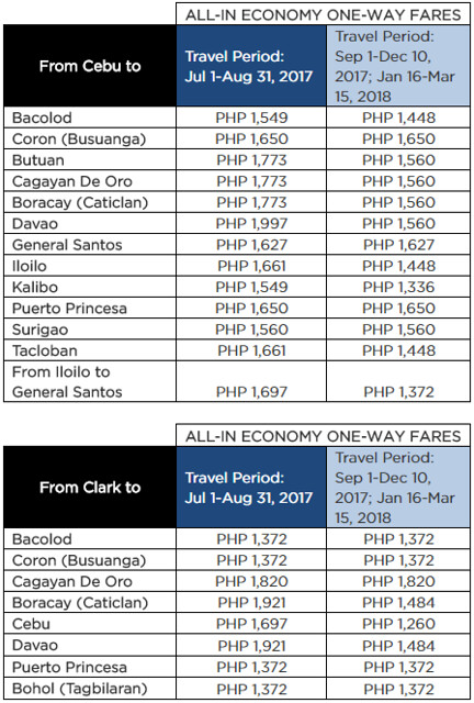 PAL Seat Sale from Cebu and Clark - June 2017