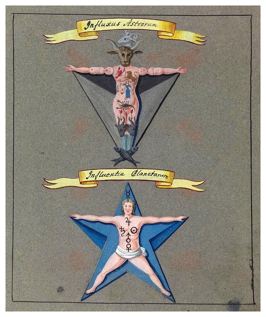 010- Influencias astronomica y planetaria-Compendium rarissimum…1775- Wellcome Library