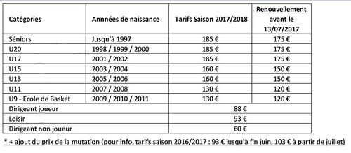 Tarifs_Licences_2017_2018