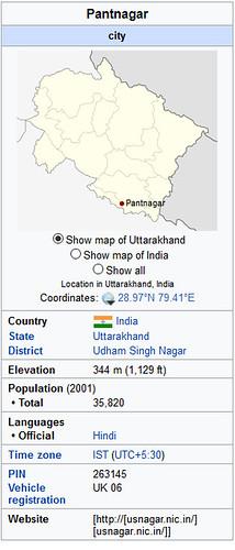 Pantnagar City
