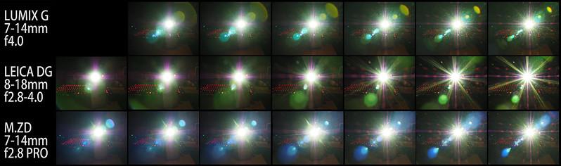 Burst / Sun star / Diffraction|星芒、逆光、耀光
