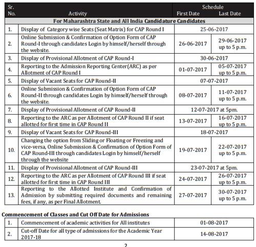 DTE Maharashtra HMCT CAP Schedule 2017