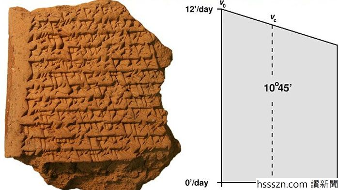 ancient-babylonians-invented-system-to-track-jupiter2_700_393