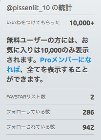 favstar 10000いいね達成
