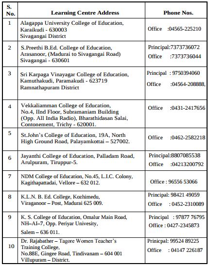 Alagappa University Distance Education B Ed Admission 2018 | AglaSem