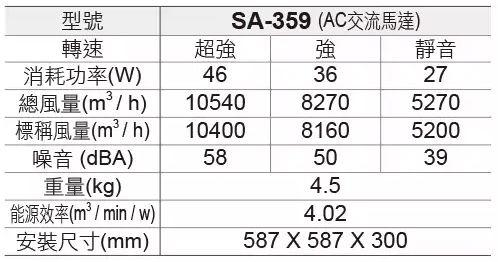 SA-359