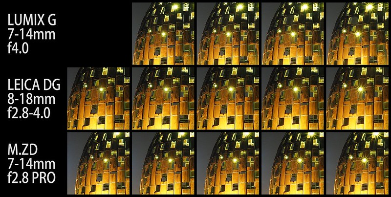 夜拍廣角端中心畫質|Night Wide/CenterCrop