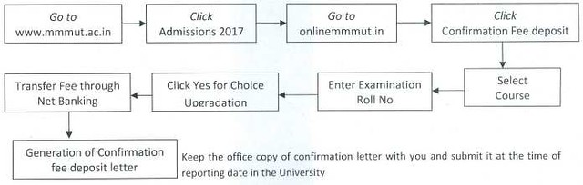 University Remaining Fee Deposit Procedure