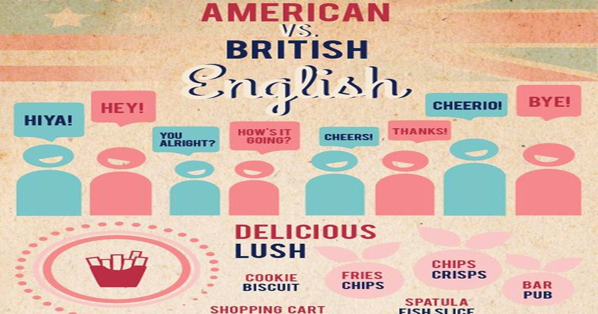 British and American English 5