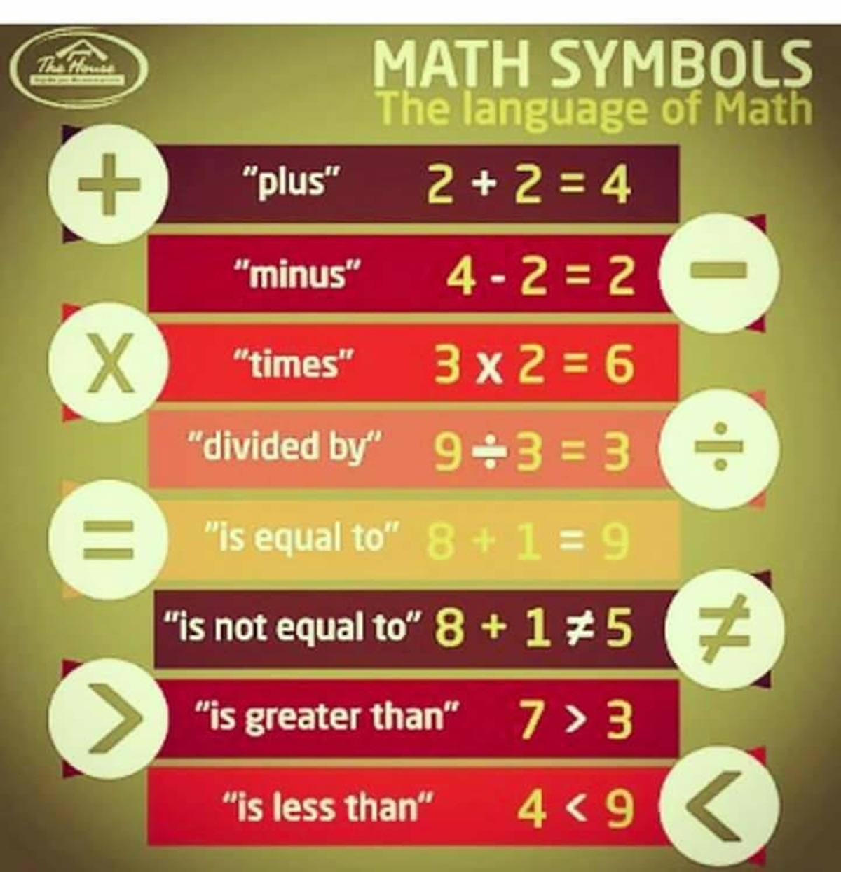 The Language of Mathematics 3