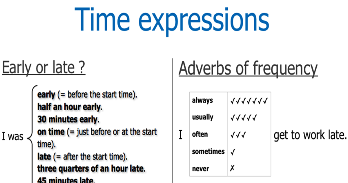 Time Expressions in English 5