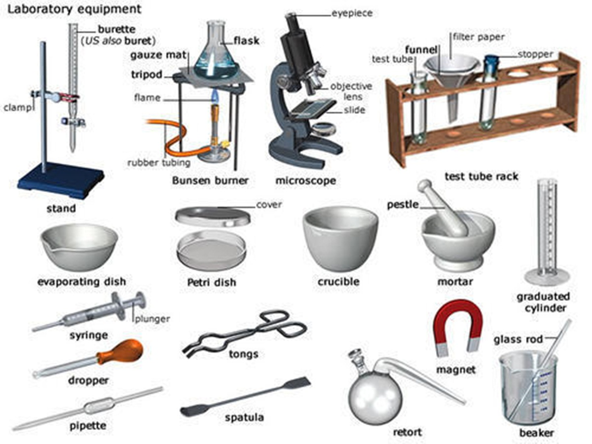 "Vocabulary: ""LABORATORY EQUIPMENT"" 3"
