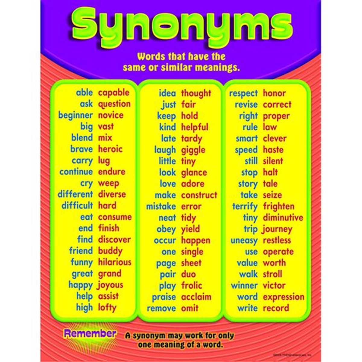 Common Synonyms in English 3