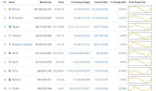 Bitcoin Mh Gpu Compare