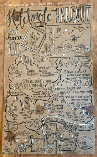 Sketchnotes from SketchnoteHangout.com No. 29 Sketchnote your science in school talk by Sue Pillians (Drawn by Dr Makayla Lewis) | by maccymacx