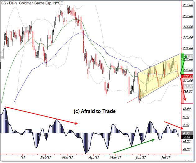 Goldman Sachs GS Flag Support