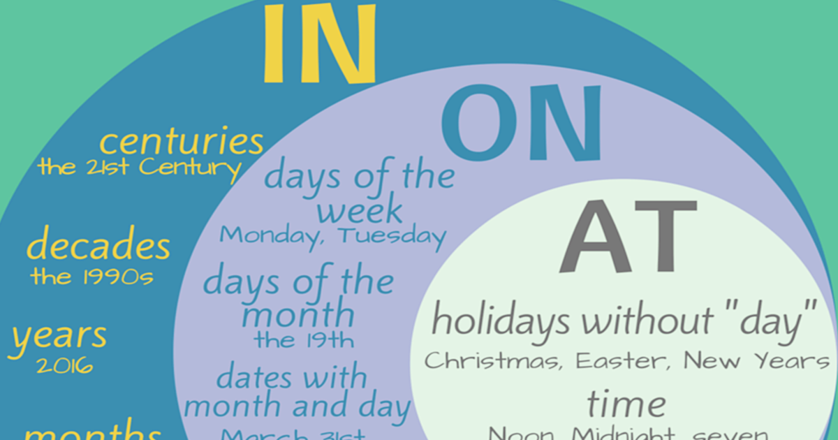 """Prepositions of Time: """"IN"""", """"ON"""", """"AT"""" 5"""