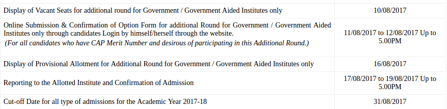 architecture schedule. candidates can check the counselling schedule of additional round for government aided institutes only admission to first year under architecture