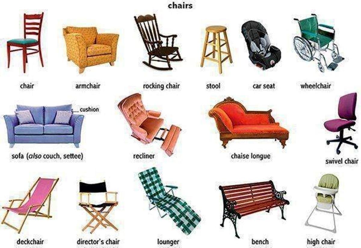 English Vocabulary 3