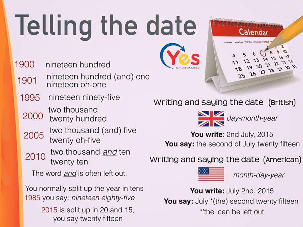 Writing dates in british english
