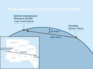 This illustration shows the 800-mile/1300-kilometer path from Fermilab to the Sanford Underground Research Facility, straight through the earth.