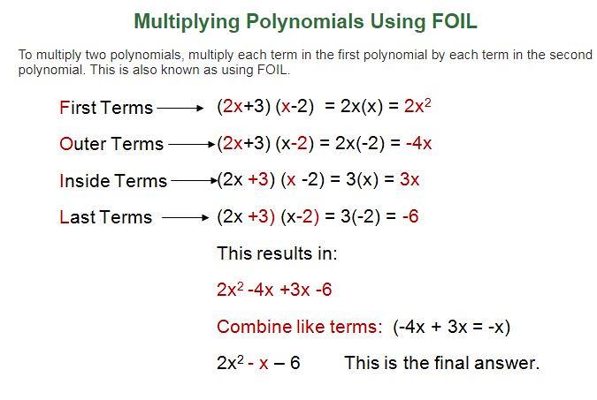 SAT Math Formulas To Memorize