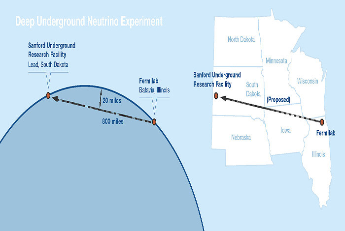Neutrino research takes giant leap forward