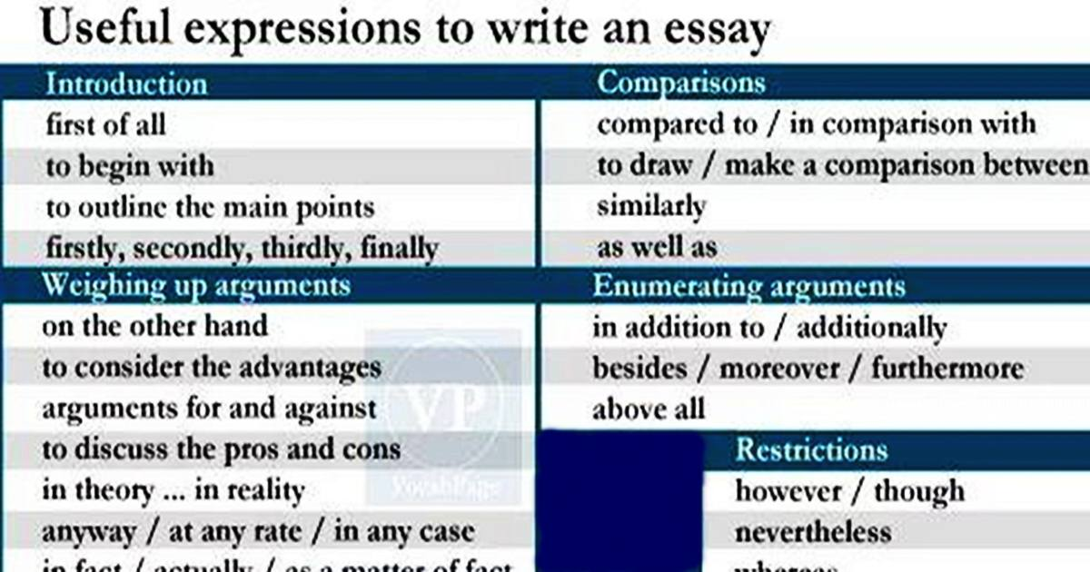 Useful Expressions to Write an Essay 5