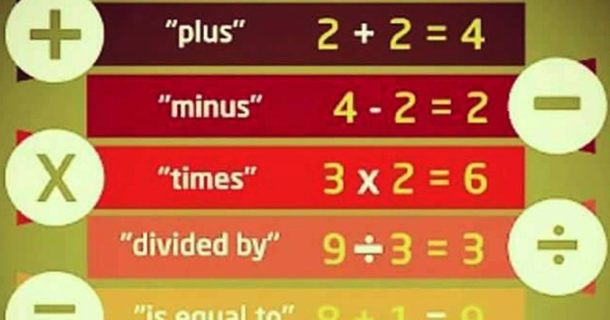 The Language of Mathematics 5