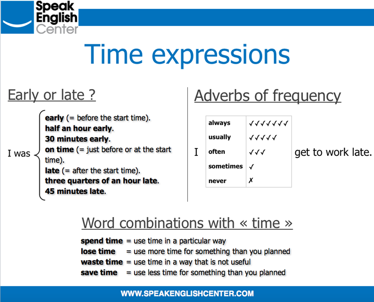 Time Expressions in English 3
