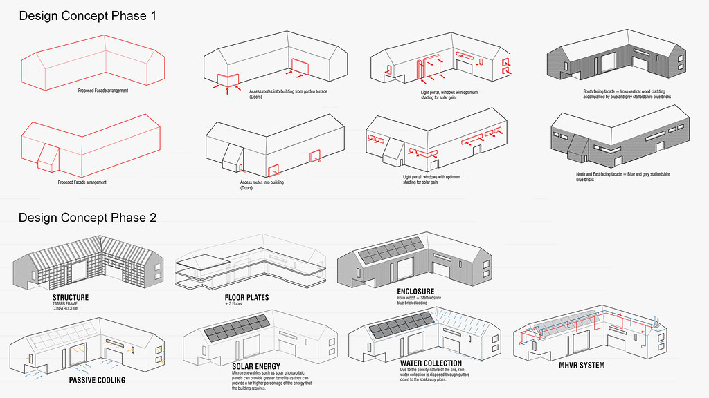 BAHons Interior Architecture Design