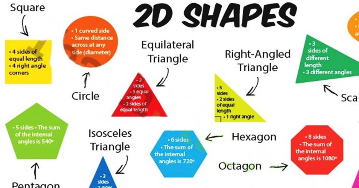 "Vocabulary: ""2D SHAPES"" 5"