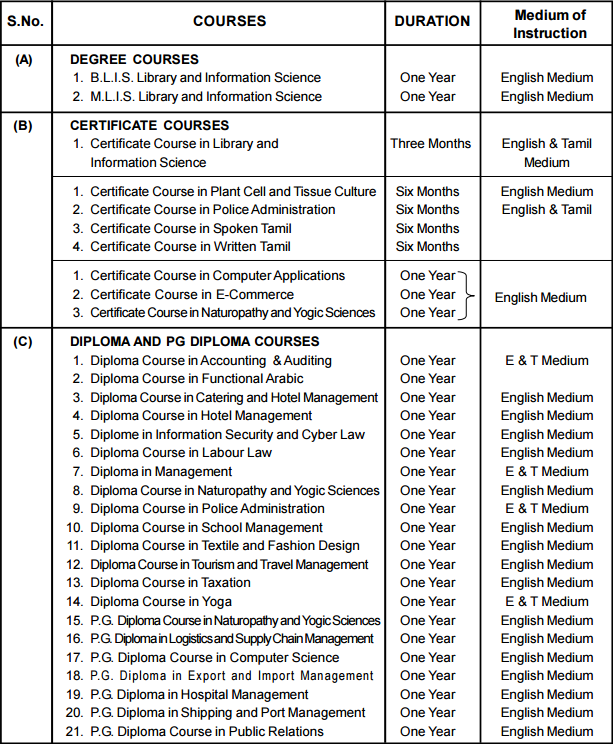 35308936644_05f44f6a4e_o Online Degree Application Form on university johannesburg, postal jobs, create job, giants grocery, local job, learner's license, uk visa,