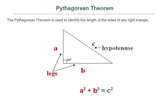 SAT Math formulas pythagorean theorum