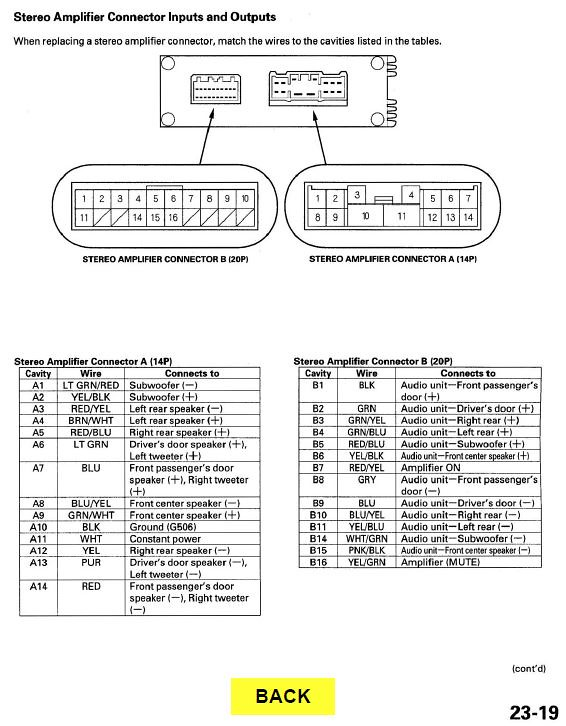 2001 Acura Tl Wiring Diagram Diagramrhq38autohauswalchde: 2001 Acura Cl Wiring Diagram At Gmaili.net