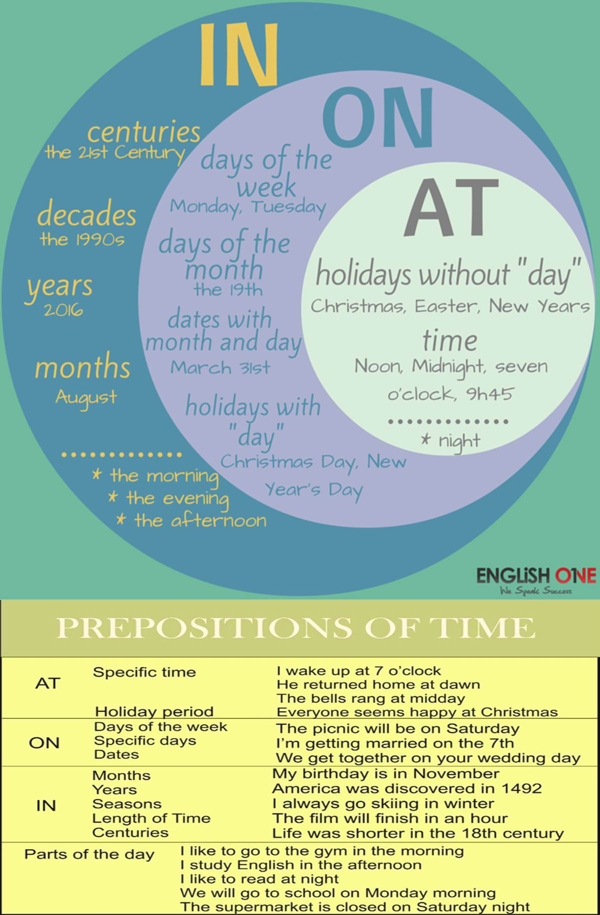 """Prepositions of Time: """"IN"""", """"ON"""", """"AT"""" 3"""