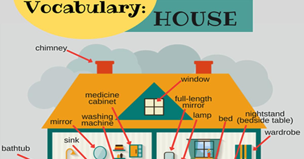 Around the House Vocabulary 5
