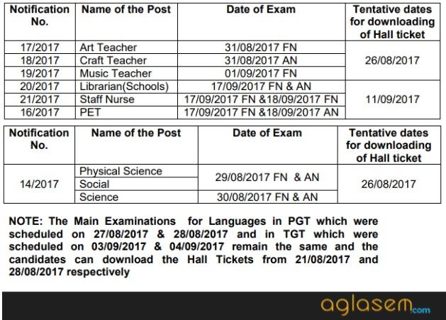 TSPSC Gurukulam Recruitment 2017 for 7306 Vacancies