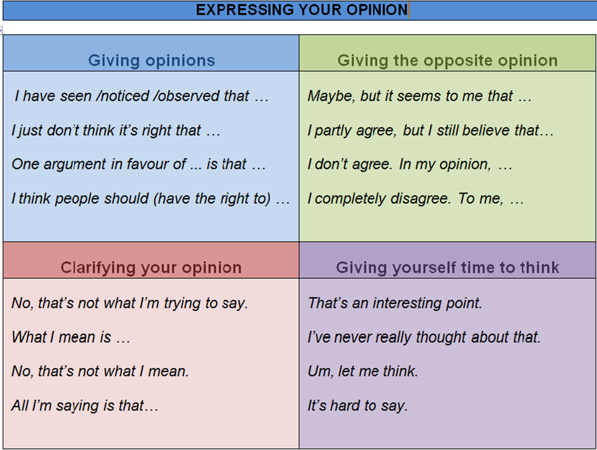 Useful Expressions to Express your Opinion 3
