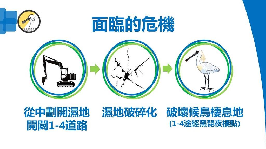 守護濕地懶人包2.0。圖片來源:守護茄萣濕地青年聯盟。