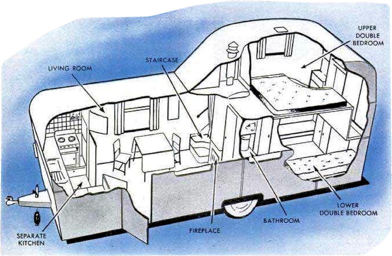 Two-Story British Trailer (1952) - A cutaway view of the roomy trailer .