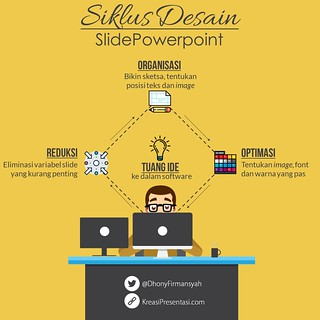Amazing Slide Quote - Infografis Siklus Desain Slide by Pakar Slide Dhony Firmansyah | by dhonyfirmansyah