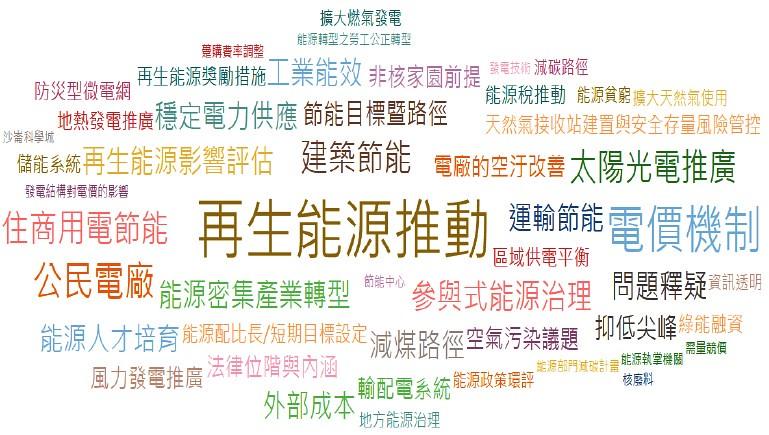 20170808 公民電廠公聽會