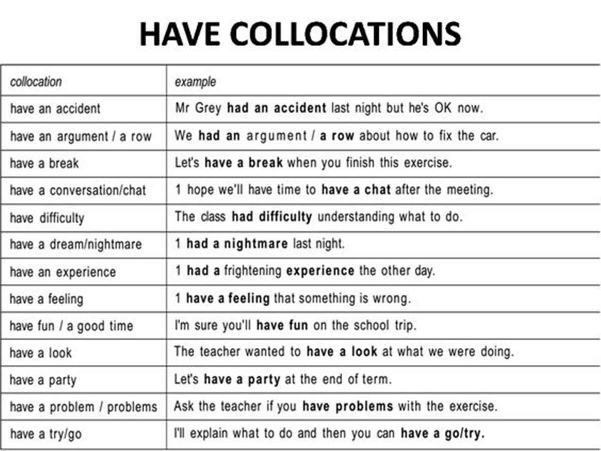 Common English Collocations 3