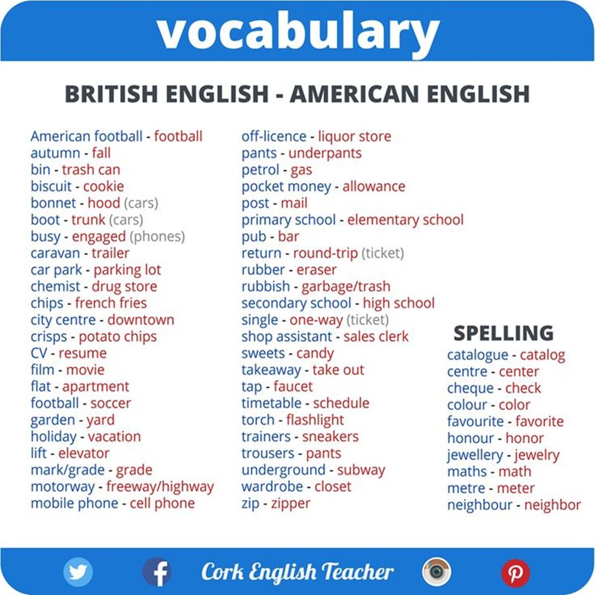 British and American English 3