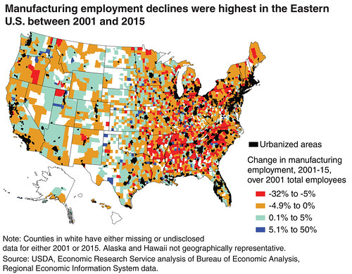 Manufacturing employment chart between 2001 and 2015