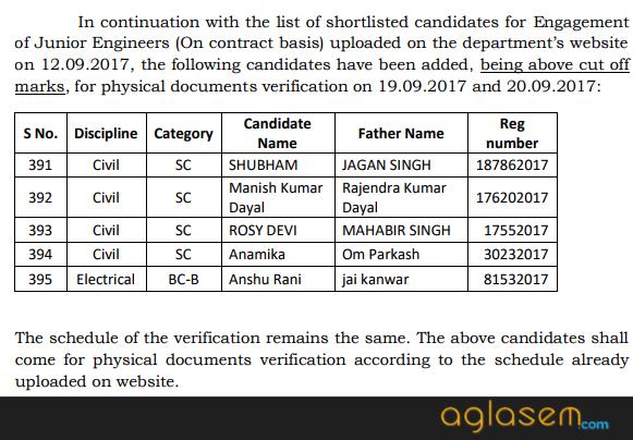 Haryana Irrigation Department Recruitment 2017   Junior Engineer 400 Vacancies