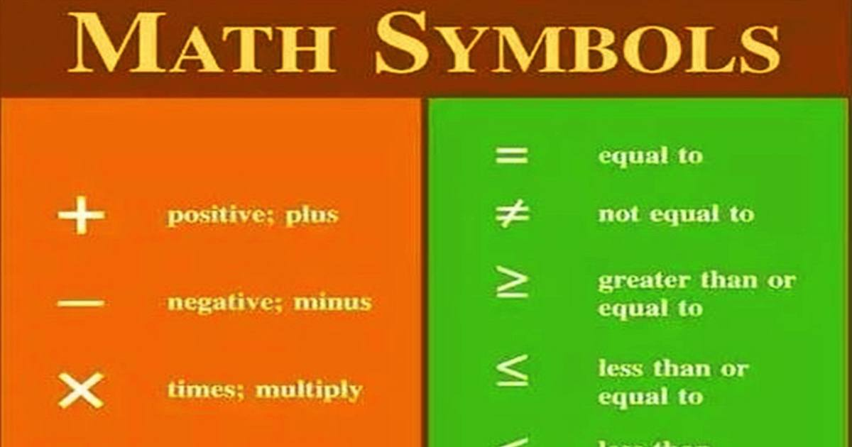 Useful Mathematical Symbols 5