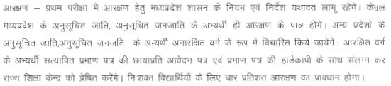 Madhya Pradesh Ntse 2018 2019 For Class X Admit Card